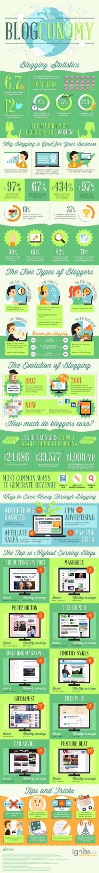 the-blogconomy-infographic